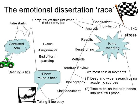 Dissertation Image 2